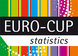 Information and statistics about the Euro-Cup